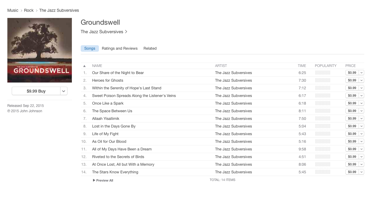 Jazz Subversives : GroundSwell hits iTunes
